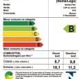 As etiquetas do Inmetro que informam o consumo de combustível nos carros vão ter uma utilidade a mais. Em São Paulo a fumaça dos carros é problema de saúde pública. […]