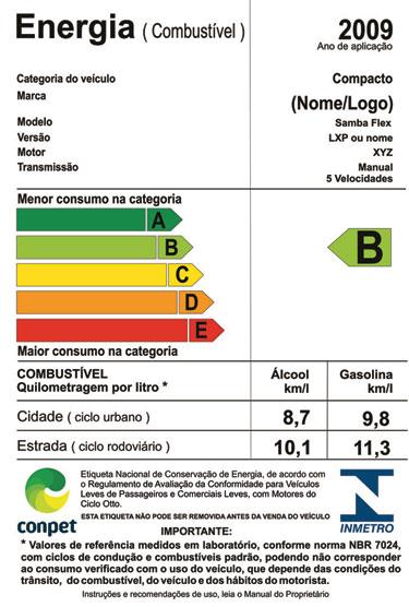 As etiquetas do Inmetro que informam o consumo de combustível nos carros vão ter uma utilidade a mais.