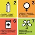 Faltam 1.000 dias para a data limite fixada pela Organizações das Nações Unidas (ONU) para que governos espalhados em todo o mundo consigam cumprir com os Objetivos de Desenvolvimento do […]
