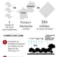 RAFAEL GARCIA DE SÃO PAULO 31/10/2014 02h00 Com 20% da floresta desmatada outros 20% degradados, a floresta amazônica já começa a falhar em seu papel de regulação do clima da […]