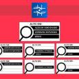 Documento obtido pelo Joio revela as estratégias das corporações para bloquear a adoção de um modelo de rotulagem que poderia desencorajar o consumo de ultraprocessados Por João Peres via O […]